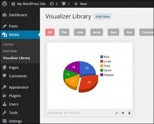 WordPress Tutorials: Create Graphs In A Page Or Post In WordPress With WordPress Visualizer Plugin
