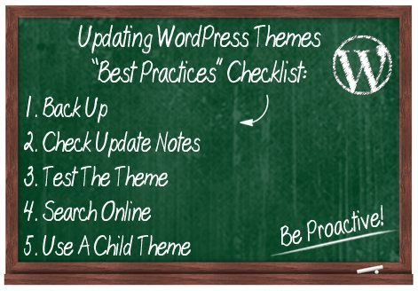 How To Use WordPress: Updating Your WordPress Theme