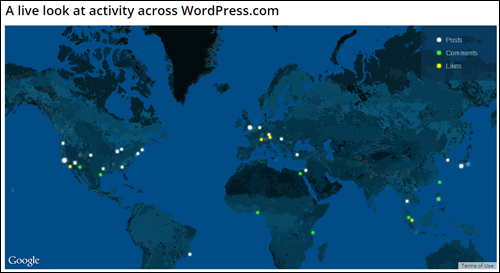 WordPress (Hosted Version) - Live Activity