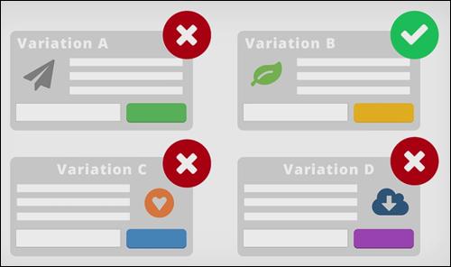 Split-Test Multiple Designs And Content