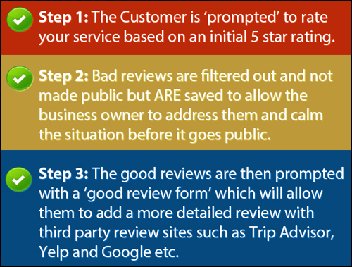 Power Online Reviews - Customer Feedback Management Plugin For WordPress