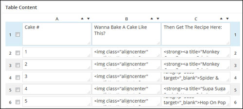 Adding Tables To WordPress Posts And Pages