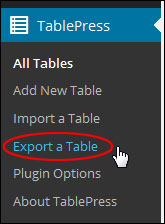 How To Add Tables In WordPress Pages And Posts